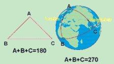 Triángulo sobre plano y sobre esfera