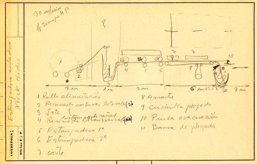 Boceto de una máquina estampadora cortadora de Francisco Montañés